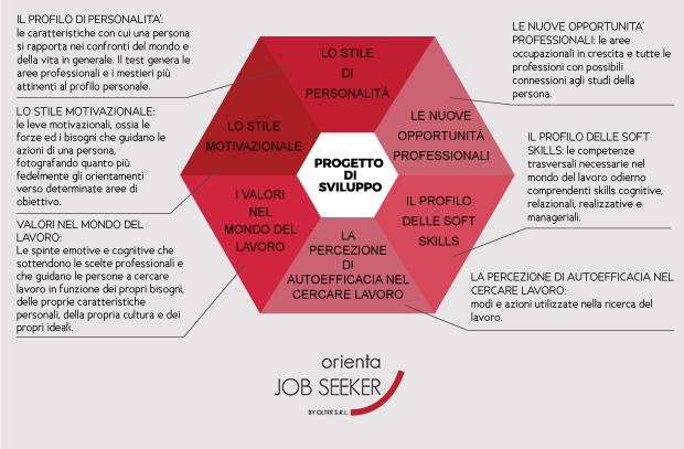 orienta express by oltre srl
